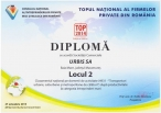 Topul National al Firmelor Private din Romania
